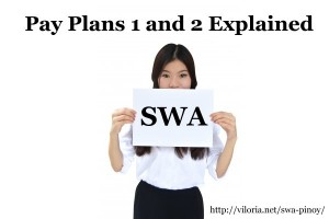 SWA Ultimate Explained